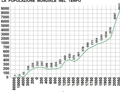 Geotermometro mondiale